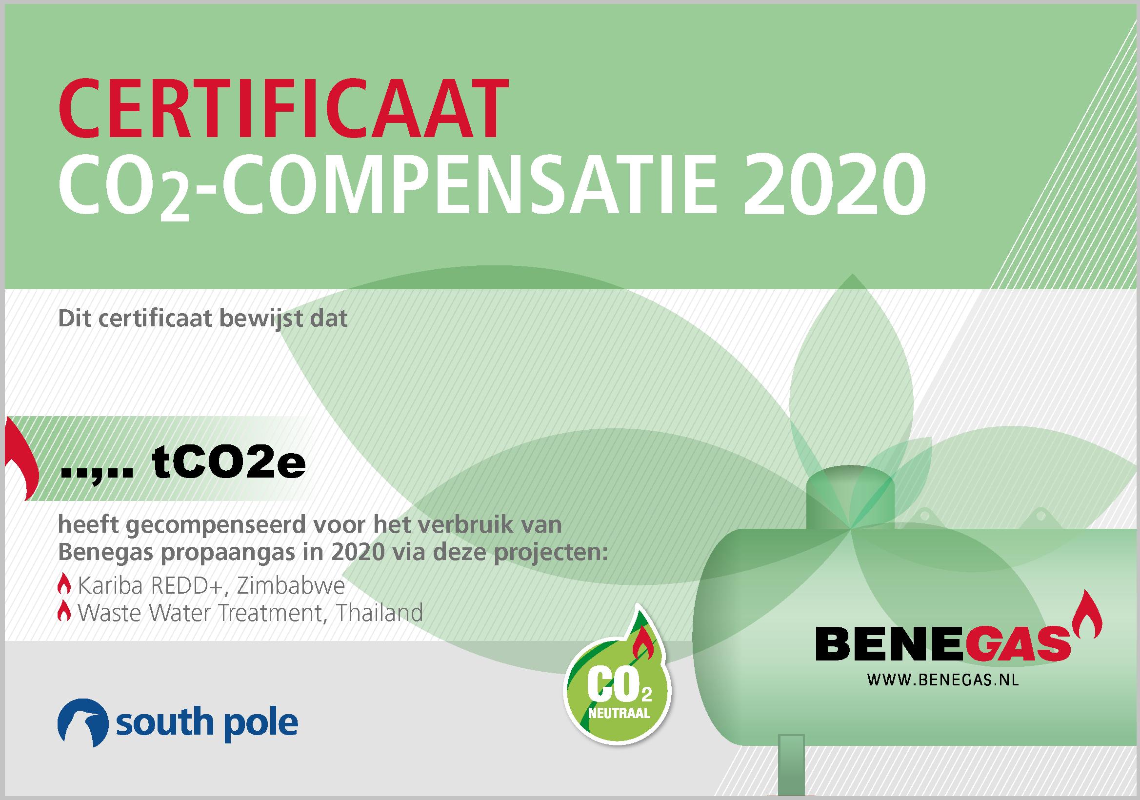 CO2 certificaat